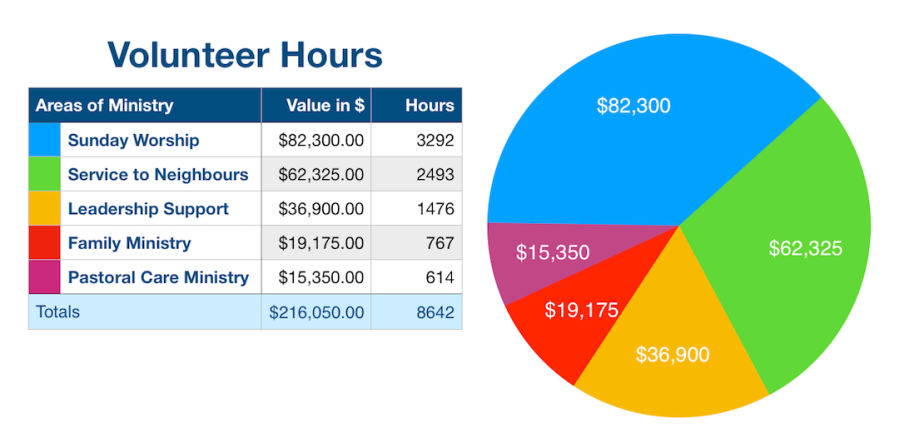 2018VolunteerHours(v2)